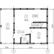 Проект дома: Готовые проекты домов, коттеджей, дачных и садовых домиков из сип панелей